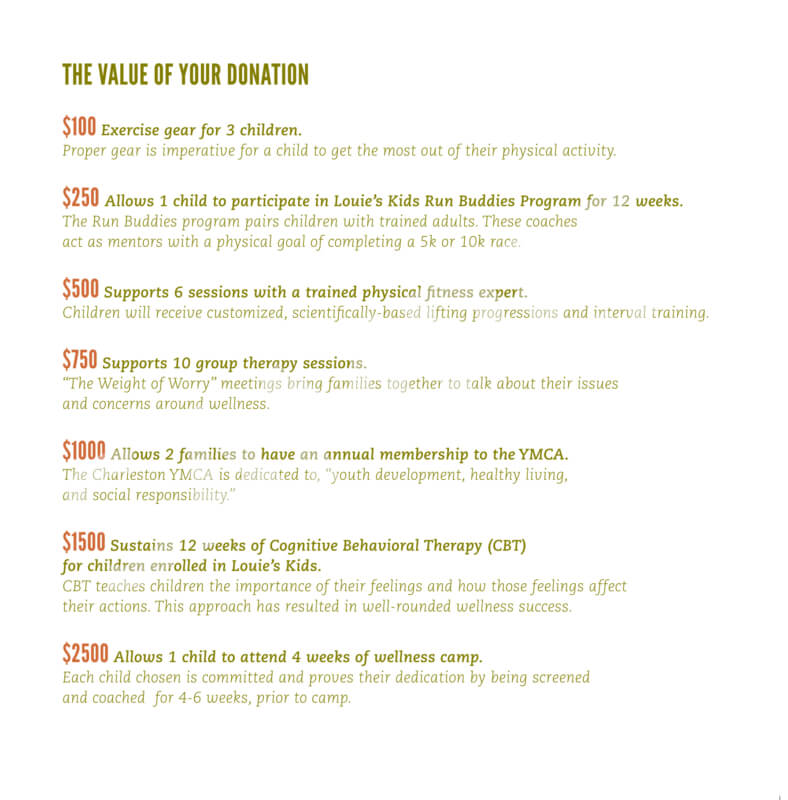 donor card 2