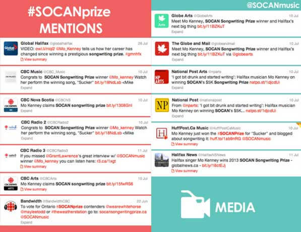 SOCAN Songwriting Prize Twitter mentions