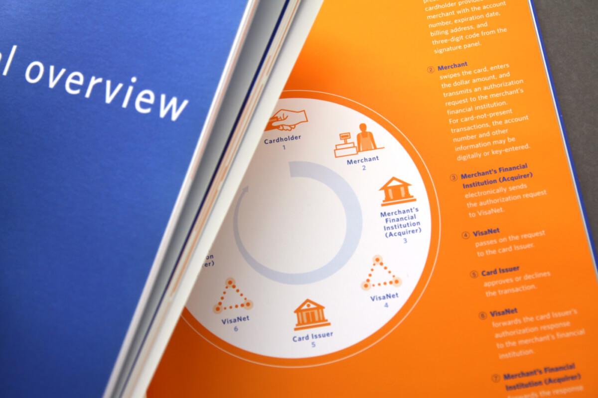 VISA 2006 - Annual Report - c ( group